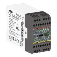 ABB 2TLA020070R1100 | PLUTO Sicherheits-SPS AS-i V2 4...